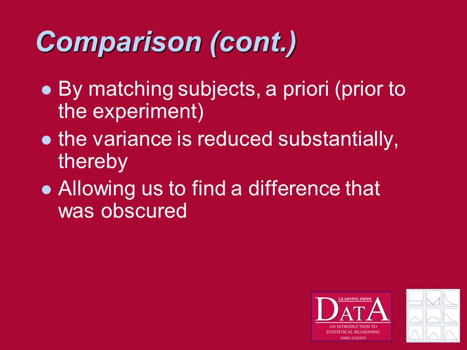 Comparison (cont.) By matching subjects, a priori (prior to the experiment) the variance is reduced substantially, thereby Allowing us to find a difference that was obscured