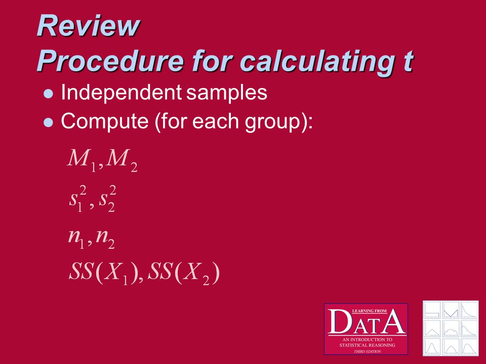 Review Procedure for calculating t Independent samples Compute (for each group):