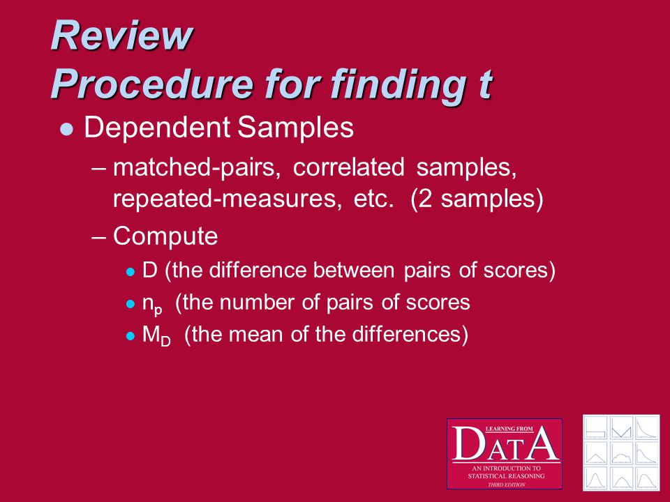 Review Procedure for finding t Dependent Samples –matched-pairs, correlated samples, repeated-measures, etc.