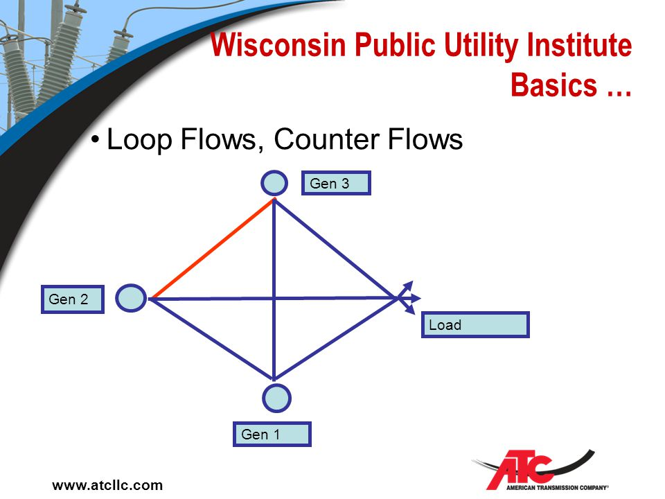 www.atcllc.com Wisconsin Public Utility Institute Basics … Network or Radial?