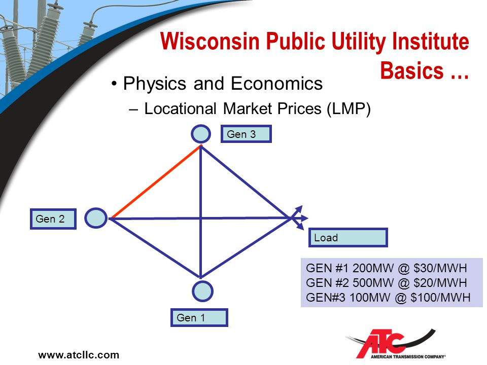 www.atcllc.com Wisconsin Public Utility Institute Basics … Loop Flows, Counter Flows Gen 1 Gen 2 Gen 3 Load