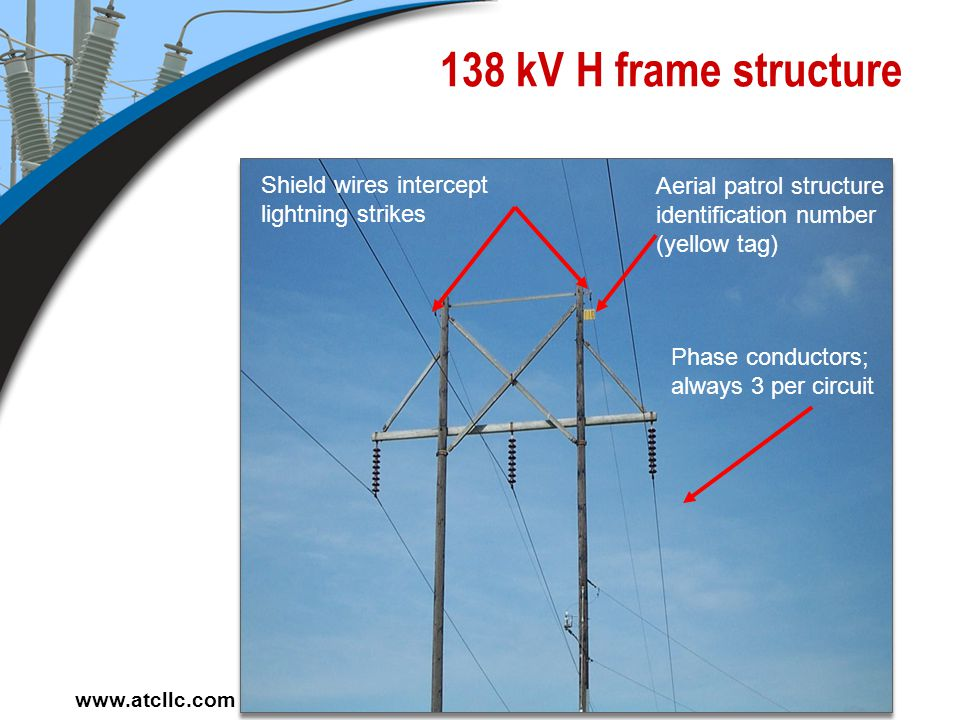 www.atcllc.com Steel pole 138 kV double circuit