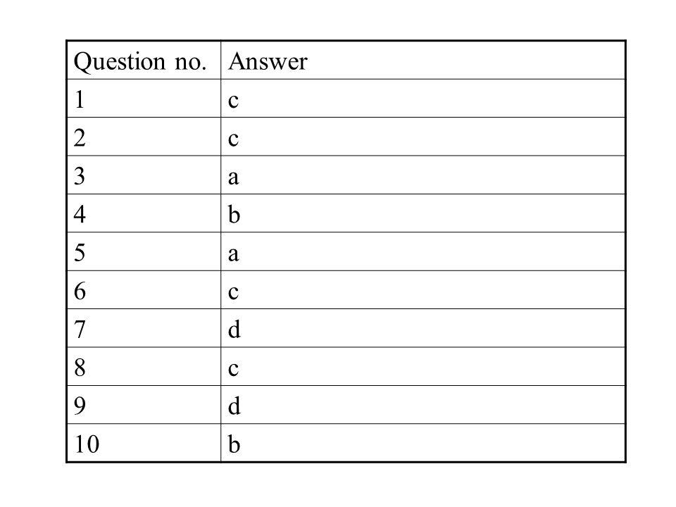 Question no.Answer 1c 2c 3a 4b 5a 6c 7d 8c 9d 10b