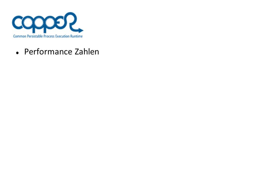 Performance Zahlen