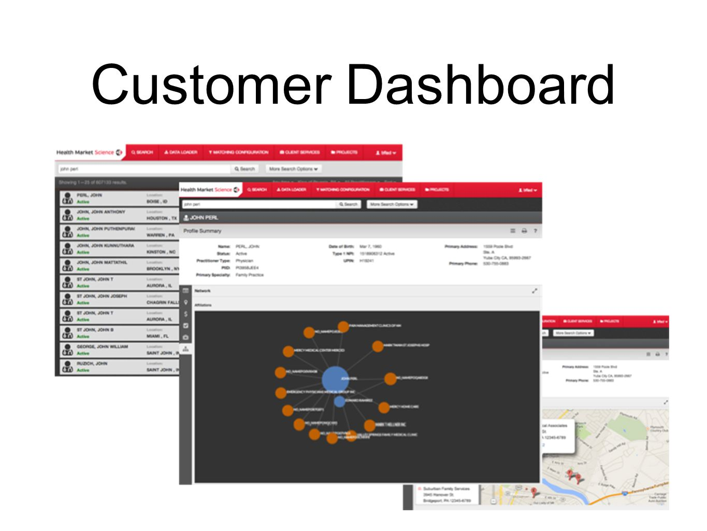 Customer Dashboard