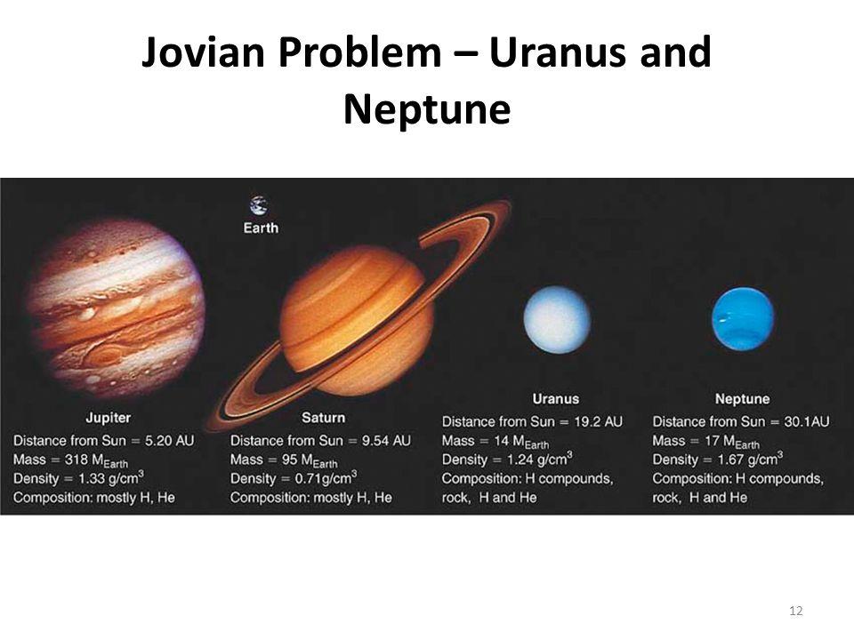 Jovian Problem – Uranus and Neptune 12