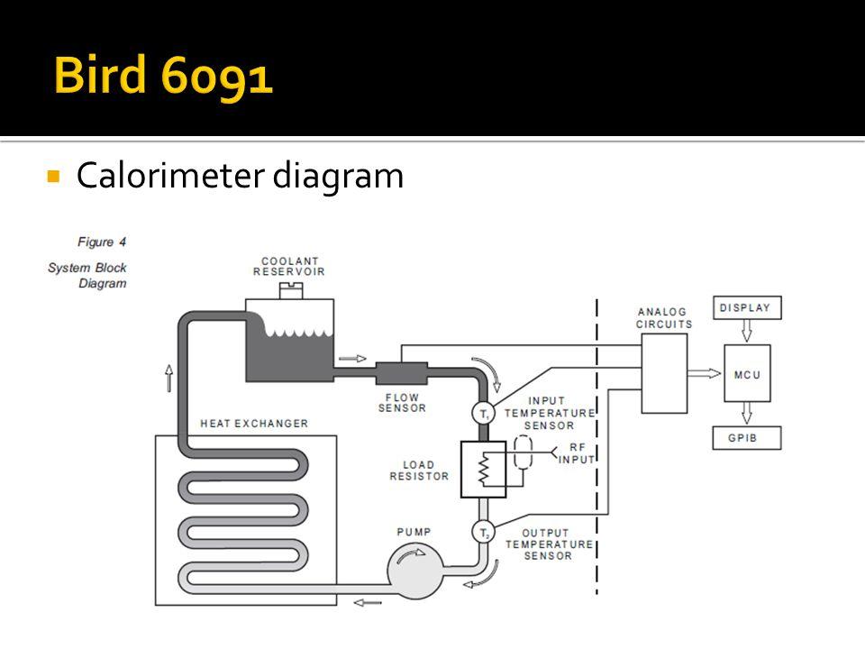  Calorimeter diagram