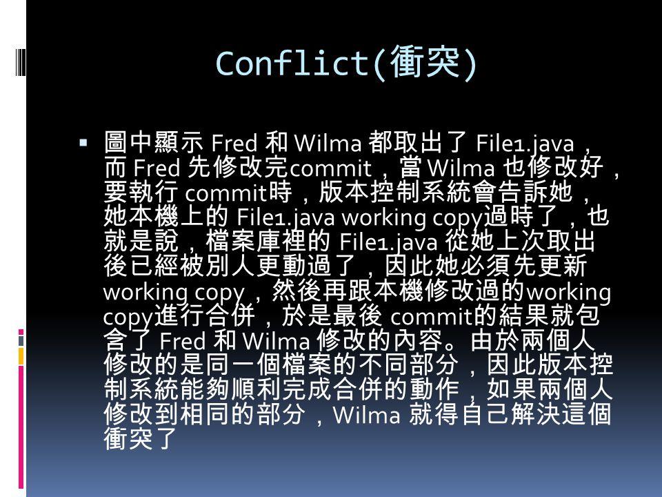 Conflict( 衝突 )  圖中顯示 Fred 和 Wilma 都取出了 File1.java , 而 Fred 先修改完 commit ,當 Wilma 也修改好, 要執行 commit 時,版本控制系統會告訴她, 她本機上的 File1.java working copy 過時了,也 就是