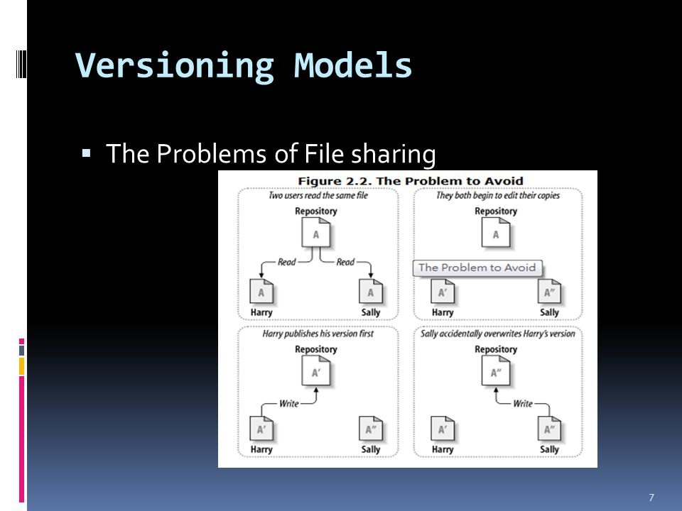 Versioning Models  The Problems of File sharing 7