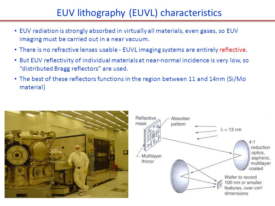 EUV radiation is strongly absorbed in virtually all materials, even gases, so EUV imaging must be carried out in a near vacuum.
