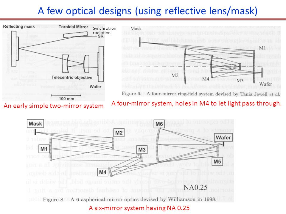 A few optical designs (using reflective lens/mask) An early simple two-mirror system A four-mirror system, holes in M4 to let light pass through.