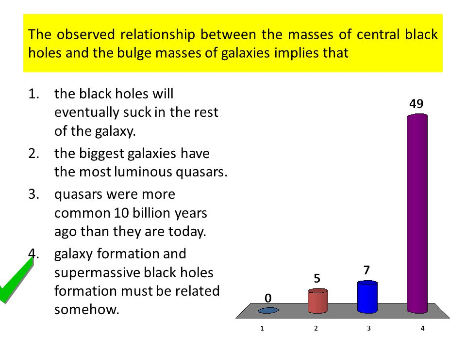 The observed relationship between the masses of central black holes and the bulge masses of galaxies implies that 1.the black holes will eventually suck in the rest of the galaxy.