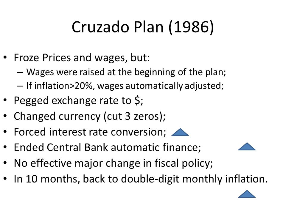 Cruzado Plan (1986) Froze Prices and wages, but: – Wages were raised at the beginning of the plan; – If inflation>20%, wages automatically adjusted; Pegged exchange rate to $; Changed currency (cut 3 zeros); Forced interest rate conversion; Ended Central Bank automatic finance; No effective major change in fiscal policy; In 10 months, back to double-digit monthly inflation.