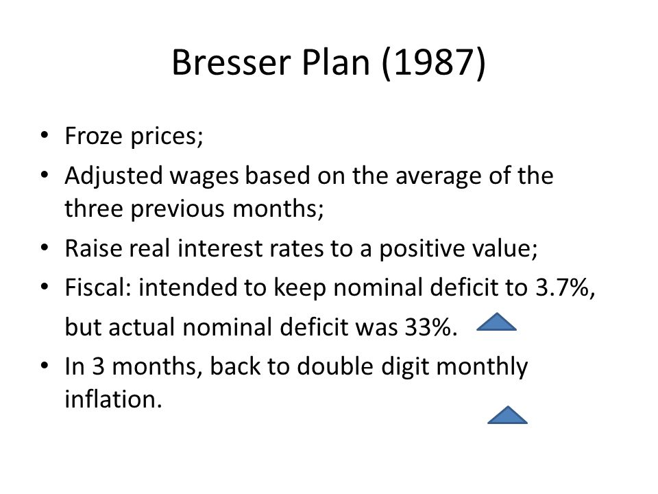 Bresser Plan (1987) Froze prices; Adjusted wages based on the average of the three previous months; Raise real interest rates to a positive value; Fiscal: intended to keep nominal deficit to 3.7%, but actual nominal deficit was 33%.