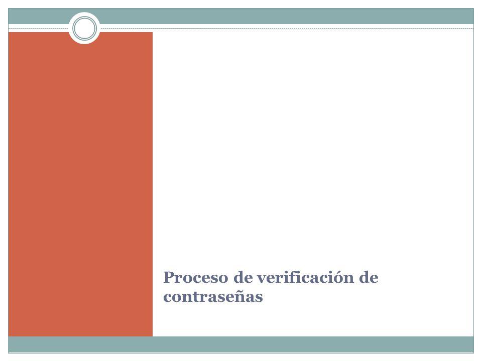 Proceso de verificación de contraseñas