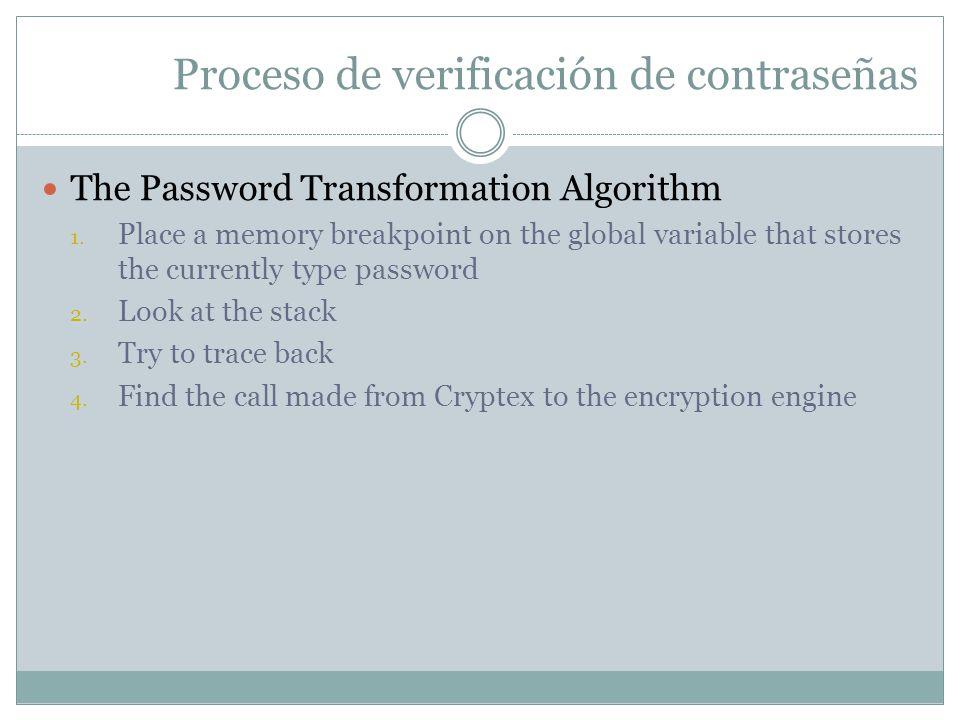 Proceso de verificación de contraseñas The Password Transformation Algorithm 1.