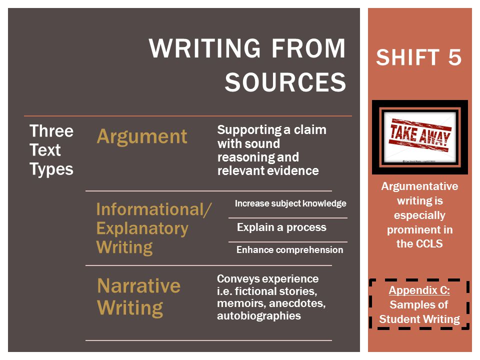 SHIFT 5 WRITING FROM SOURCES Three Text Types Argument Supporting a claim with sound reasoning and relevant evidence Informational/ Explanatory Writing Increase subject knowledge Explain a process Enhance comprehension Narrative Writing Conveys experience i.e.