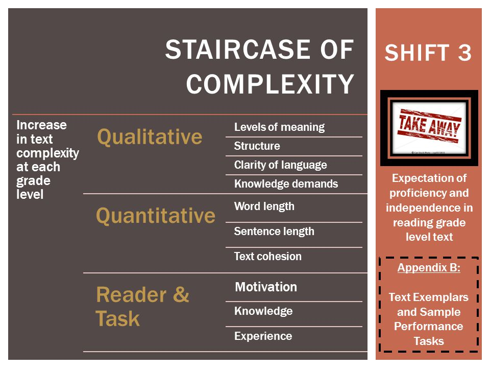 SHIFT 3 STAIRCASE OF COMPLEXITY Increase in text complexity at each grade level Qualitative Levels of meaning Structure Clarity of language Knowledge demands Quantitative Word length Sentence length Text cohesion Reader & Task Motivation Knowledge Experience Appendix B: Text Exemplars and Sample Performance Tasks Expectation of proficiency and independence in reading grade level text