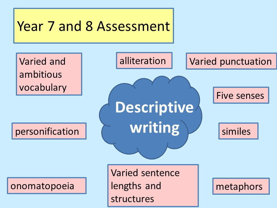 Year 7 and 8 Assessment Descriptive writing Varied and ambitious vocabulary personification metaphors similes Five senses onomatopoeia alliteration Va