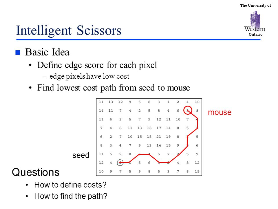 The University of Ontario Intelligent Scissors n Basic Idea Define edge score for each pixel –edge pixels have low cost Find lowest cost path from seed to mouse seed mouse Questions How to define costs.