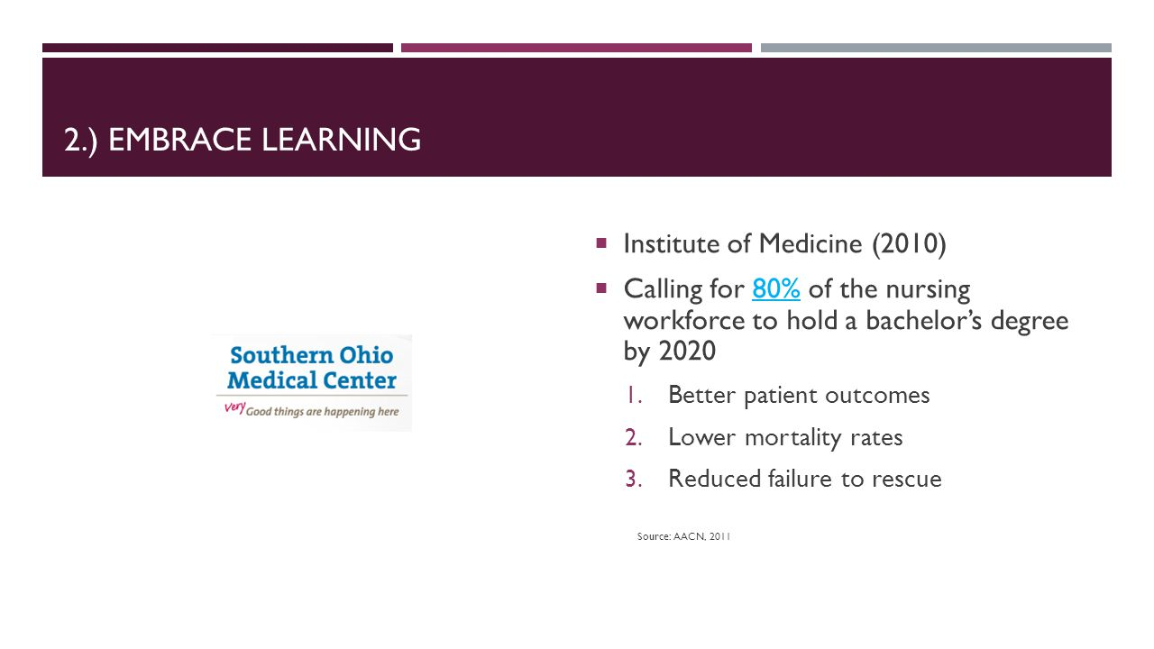 2.) EMBRACE LEARNING  Institute of Medicine (2010)  Calling for 80% of the nursing workforce to hold a bachelor's degree by 2020 1.