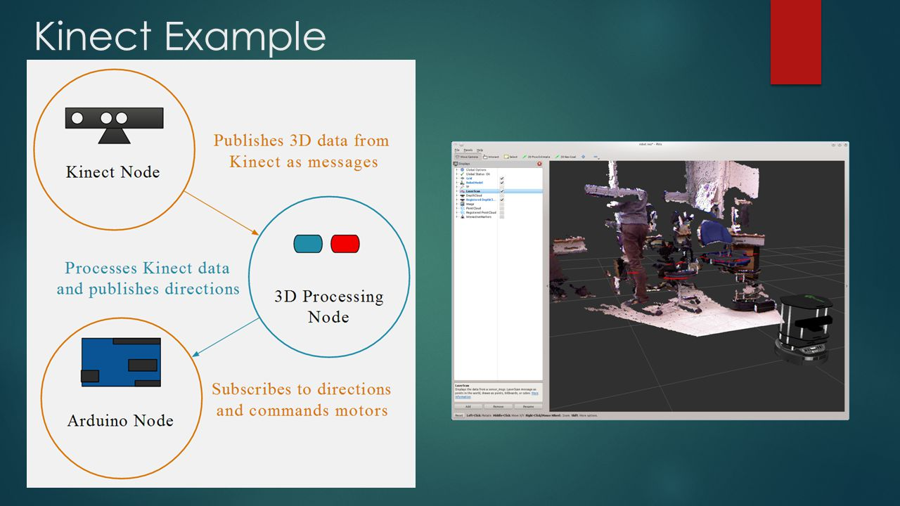 Kinect Example