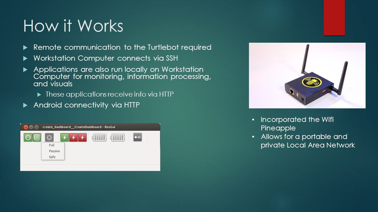 How it Works  Remote communication to the Turtlebot required  Workstation Computer connects via SSH  Applications are also run locally on Workstation Computer for monitoring, information processing, and visuals  These applications receive info via HTTP  Android connectivity via HTTP Incorporated the Wifi Pineapple Allows for a portable and private Local Area Network