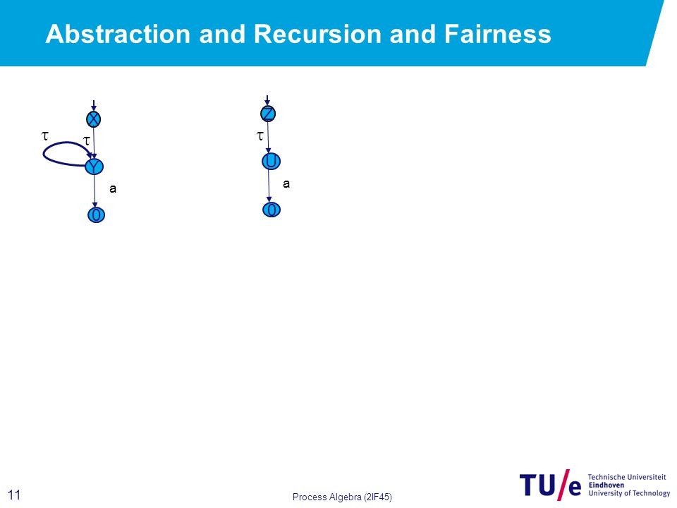 11 Abstraction and Recursion and Fairness Process Algebra (2IF45) X Y  a 0  Z U  a 0