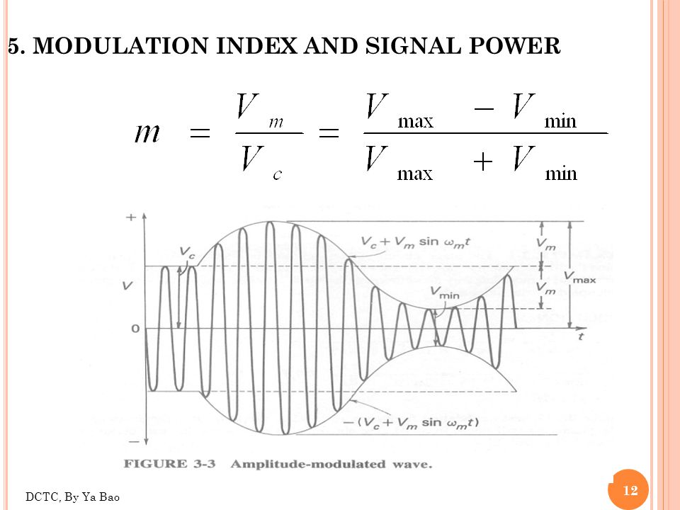 DCTC, By Ya Bao 12 5. MODULATION INDEX AND SIGNAL POWER