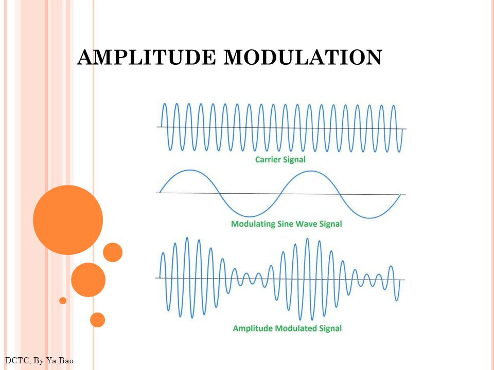 6 Modulation The process by which some characteristics of a carrier wave is varied in accordance with an information- bearing signal.