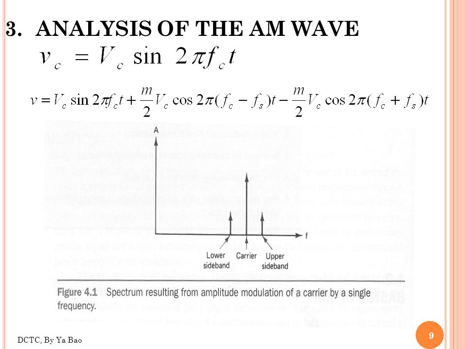 40 The effect of noise on an FM carrier signal is directly proportional to the modulation frequency f m.
