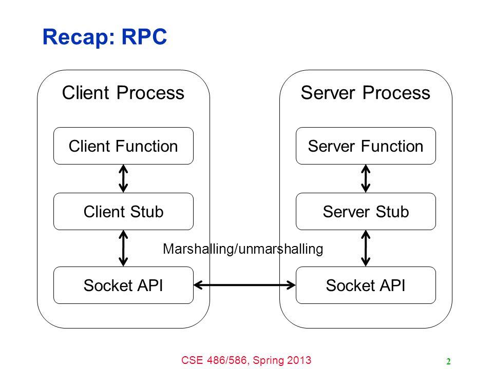 CSE 486/586, Spring 2013 Recap: RPC 2 Client Process Client Function Client Stub Socket API Server Process Server Function Server Stub Socket API Marshalling/unmarshalling