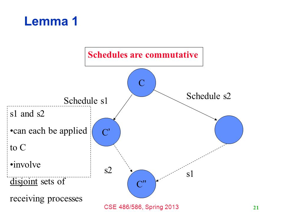 CSE 486/586, Spring 2013 Lemma 1 C C'C' C '' Schedule s1 s2 Schedule s2 s1 s1 and s2 can each be applied to C involve disjoint sets of receiving processes Schedules are commutative 21