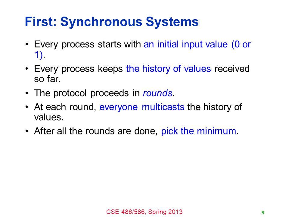 CSE 486/586, Spring 2013 C C'C' C '' Event e ' =(p ',m ' ) Event e '' =(p '',m '' ) Configuration C Schedule s=(e ',e '' ) C C '' Equivalent 20