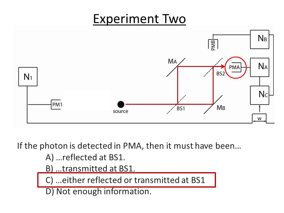 Experiment Two If the photon is detected in PMA, then it must have been… A) …reflected at BS1.