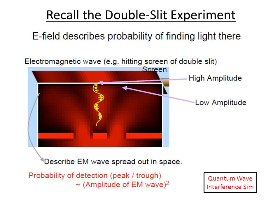 Recall the Double-Slit Experiment Quantum Wave Interference Sim