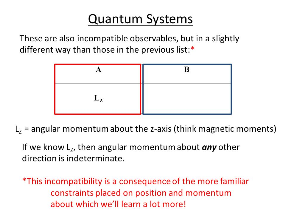 Quantum Systems These are also incompatible observables, but in a slightly different way than those in the previous list:* AB LZLZ L X, L Y If we know L Z, then angular momentum about any other direction is indeterminate.