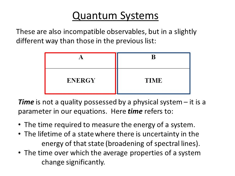 Time is not a quality possessed by a physical system – it is a parameter in our equations.