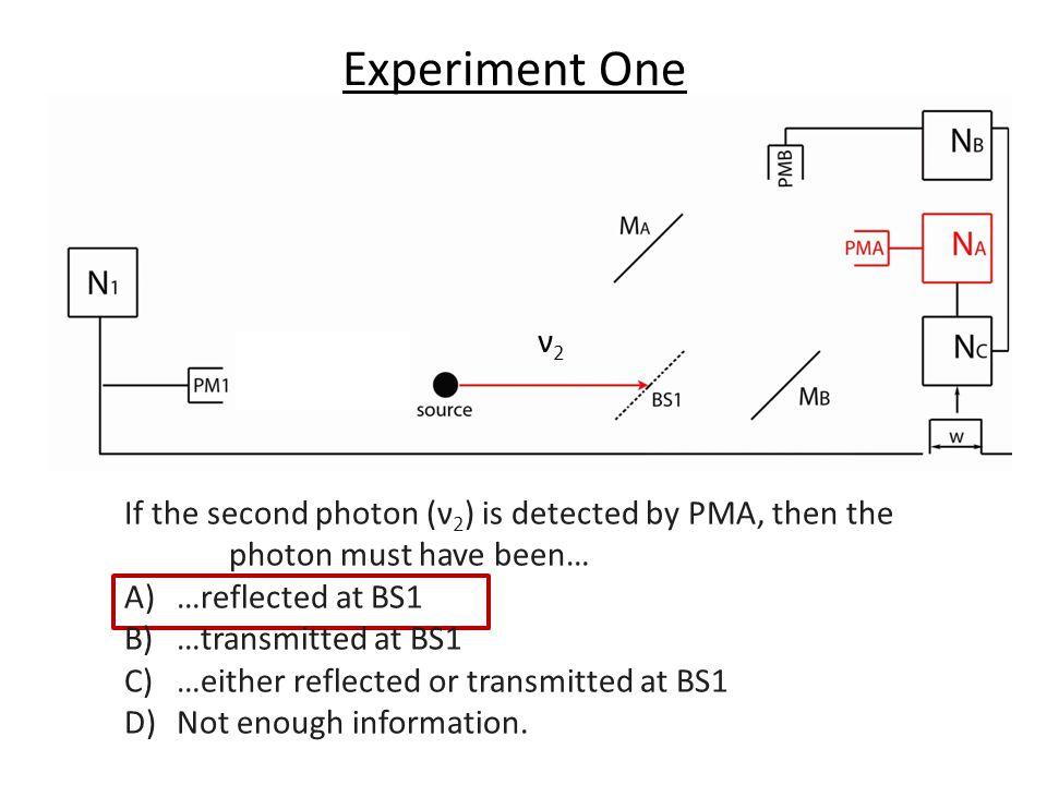 ν2ν2 ν1ν1 Experiment One If the second photon (ν 2 ) is detected by PMA, then the photon must have been… A)…reflected at BS1 B)…transmitted at BS1 C)…either reflected or transmitted at BS1 D)Not enough information.