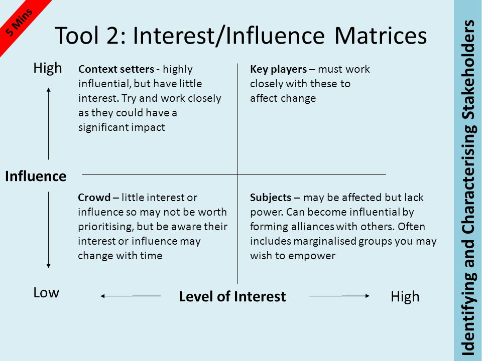 Tool 2: Interest/Influence Matrices High Low Influence Context setters - highly influential, but have little interest.