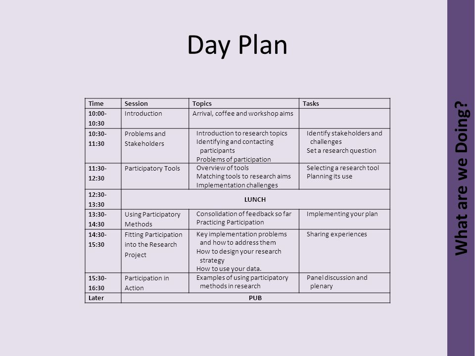 Day Plan TimeSessionTopicsTasks 10:00- 10:30 IntroductionArrival, coffee and workshop aims 10:30- 11:30 Problems and Stakeholders Introduction to research topics Identifying and contacting participants Problems of participation Identify stakeholders and challenges Set a research question 11:30- 12:30 Participatory Tools Overview of tools Matching tools to research aims Implementation challenges Selecting a research tool Planning its use 12:30- 13:30 LUNCH 13:30- 14:30 Using Participatory Methods Consolidation of feedback so far Practicing Participation Implementing your plan 14:30- 15:30 Fitting Participation into the Research Project Key implementation problems and how to address them How to design your research strategy How to use your data.