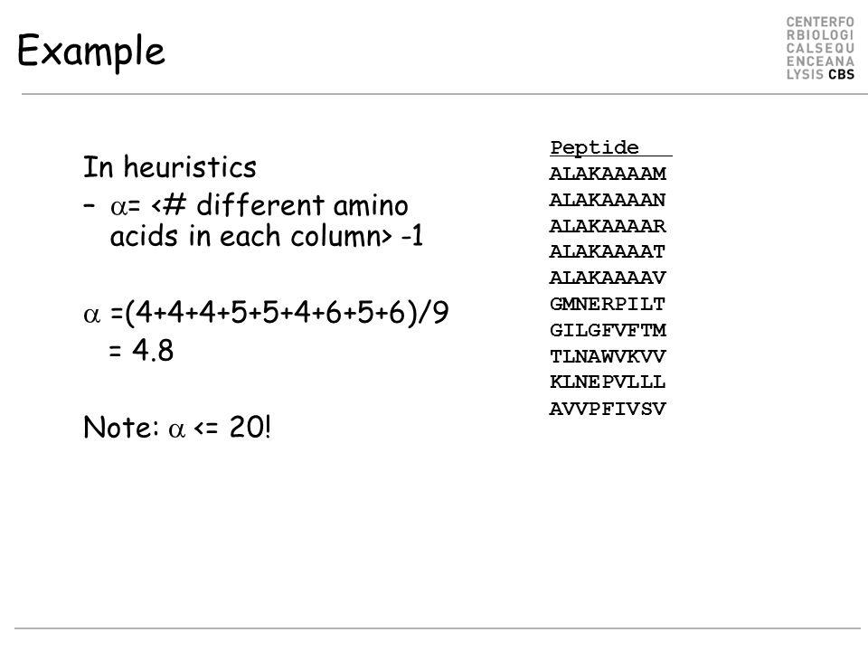Example Peptide Weight ALAKAAAAM 0.41 ALAKAAAAN 0.50 ALAKAAAAR 0.50 ALAKAAAAT 0.41 ALAKAAAAV 0.39 GMNERPILT 1.36 GILGFVFTM 1.46 TLNAWVKVV 1.27 KLNEPVLLL 1.19 AVVPFIVSV 1.51 In heuristics –  = -1  =(4+4+4+5+5+4+6+5+6)/9 = 4.8 Note:  <= 20!