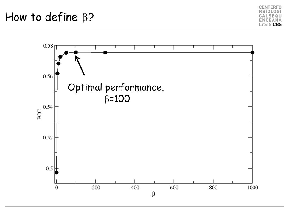 How to define  Optimal performance.  =100