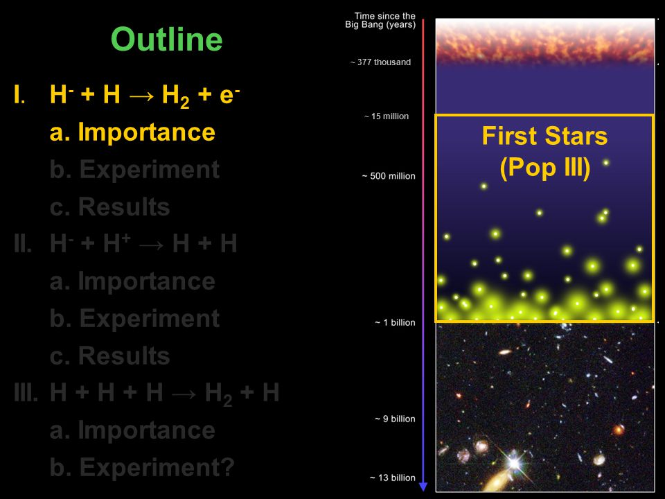 I. H - + H → H 2 + e - a. Importance b. Experiment c.