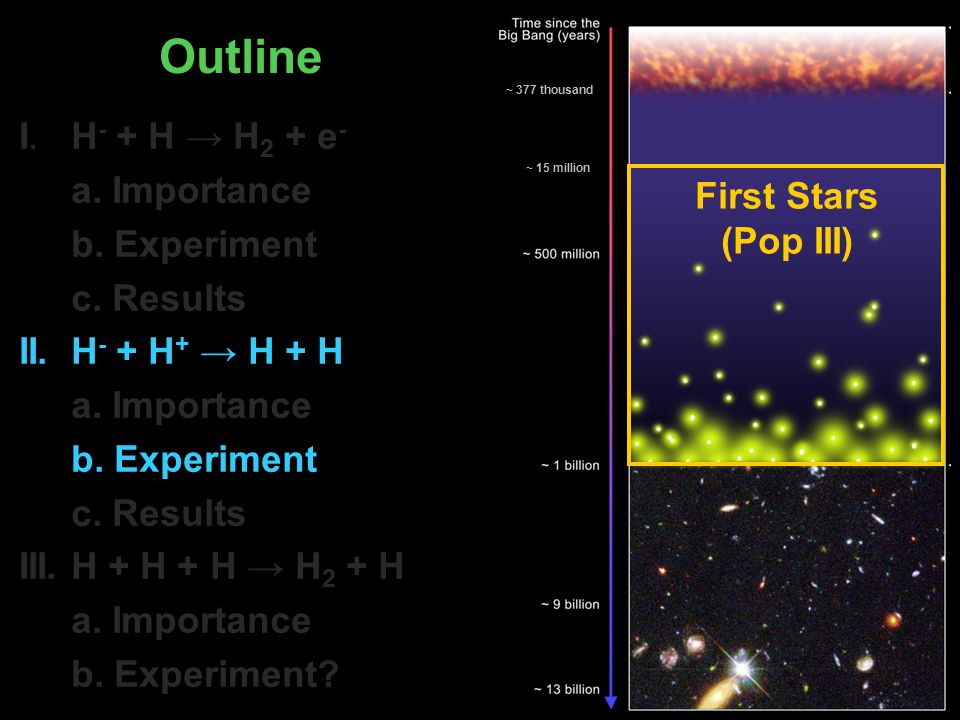 Experimental setup at UCLouvain H+H+ H-H- Mutual neutralization H + + H - → H + H ECR (H + ) Duoplasmatron (H - ) Associative ionization H + + H - → e - + H 2 + 10 -10 mbar Bias cell Magnet CEM for AI products Detectors for MN products