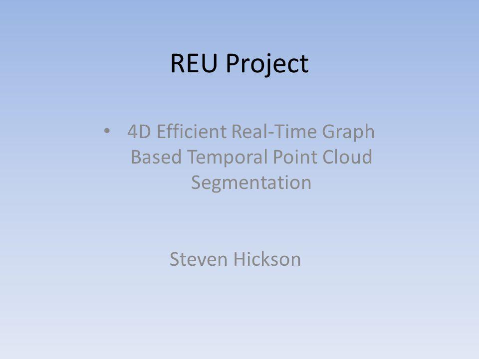 REU Project 4D Efficient Real-Time Graph Based Temporal Point Cloud Segmentation Steven Hickson