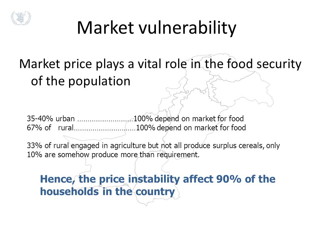 Market vulnerability Market price plays a vital role in the food security of the population 35-40% urban ………………………100% depend on market for food 67% o