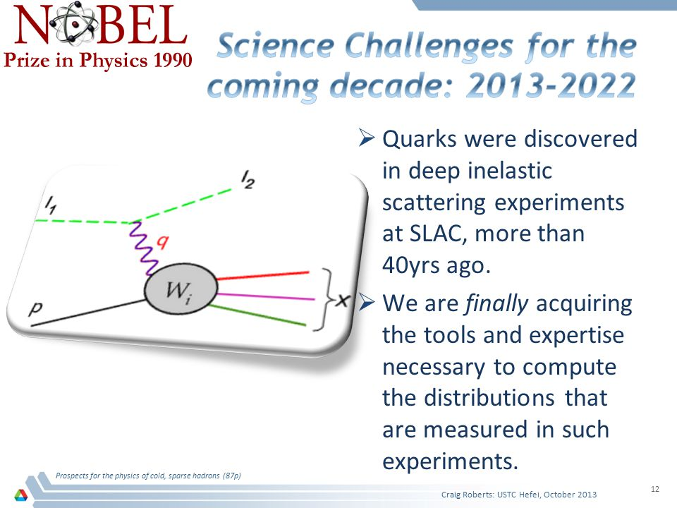  Quarks were discovered in deep inelastic scattering experiments at SLAC, more than 40yrs ago.