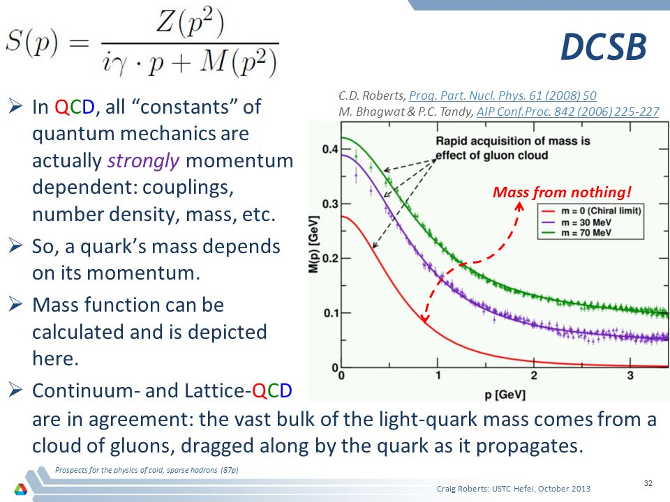 DCSB Prospects for the physics of cold, sparse hadrons (87p) 32 Mass from nothing.