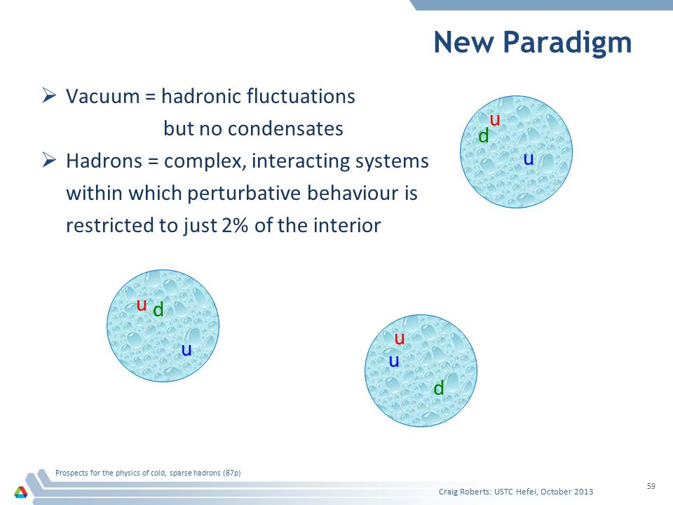 New Paradigm  Vacuum = hadronic fluctuations but no condensates  Hadrons = complex, interacting systems within which perturbative behaviour is restricted to just 2% of the interior Craig Roberts: USTC Hefei, October 2013 Prospects for the physics of cold, sparse hadrons (87p) 59 u u u d u u d d u